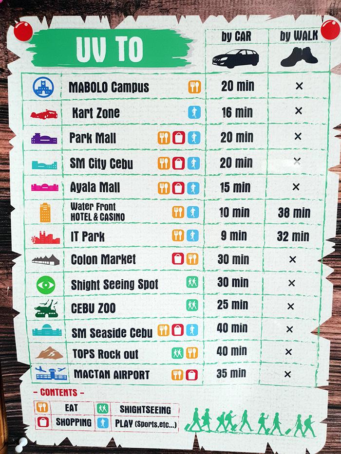 park mall, sm city cebu, ayala mall, it park, sm seaside cebu, 宿務機場
