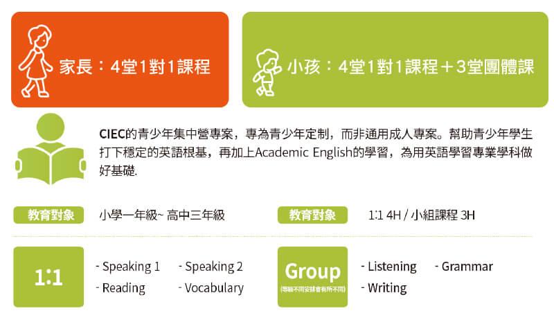 專為小學, 中學, 高中訂製的英文課程